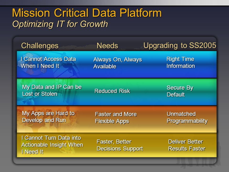 Mission Critical Data Platform Optimizing IT for Growth