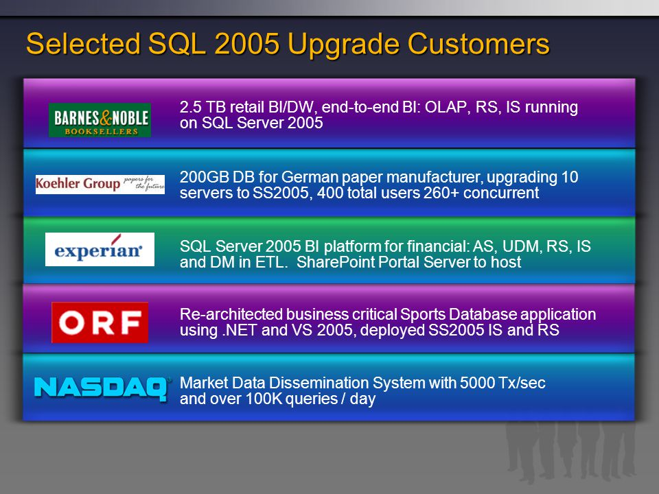 Selected SQL 2005 Upgrade Customers