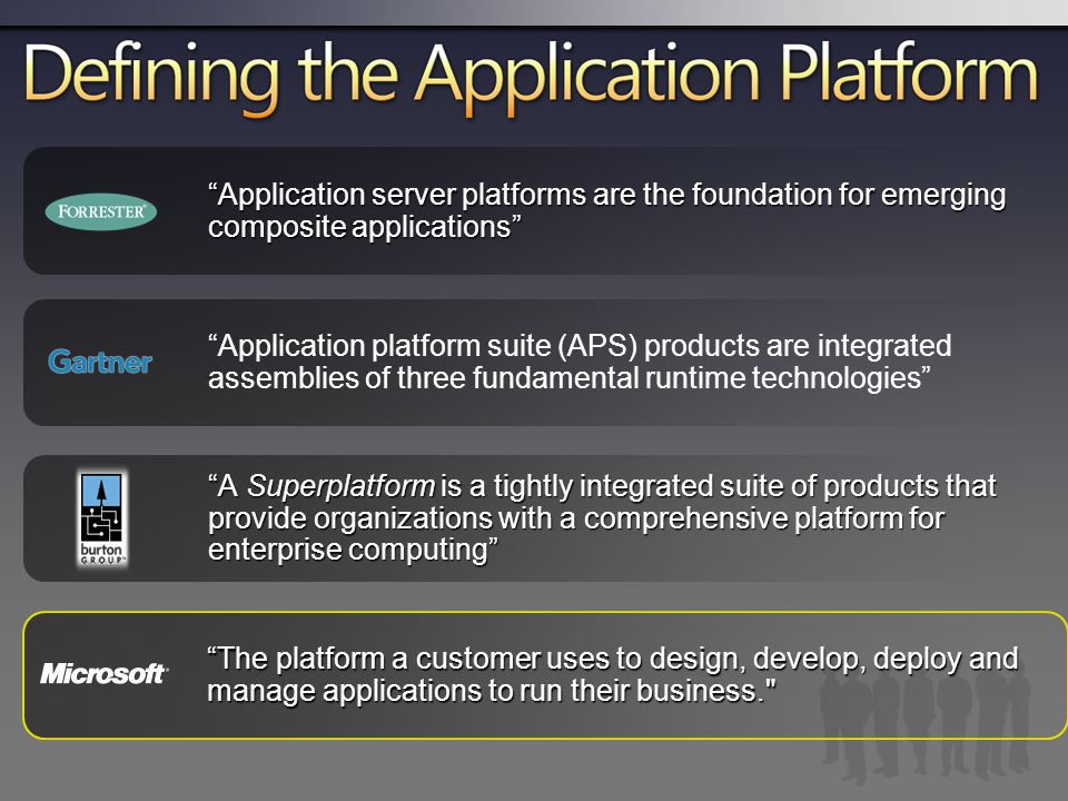 US Strategy Days 2006 4/6/2017 11:32 AM. Application server platforms are the foundation for emerging composite applications