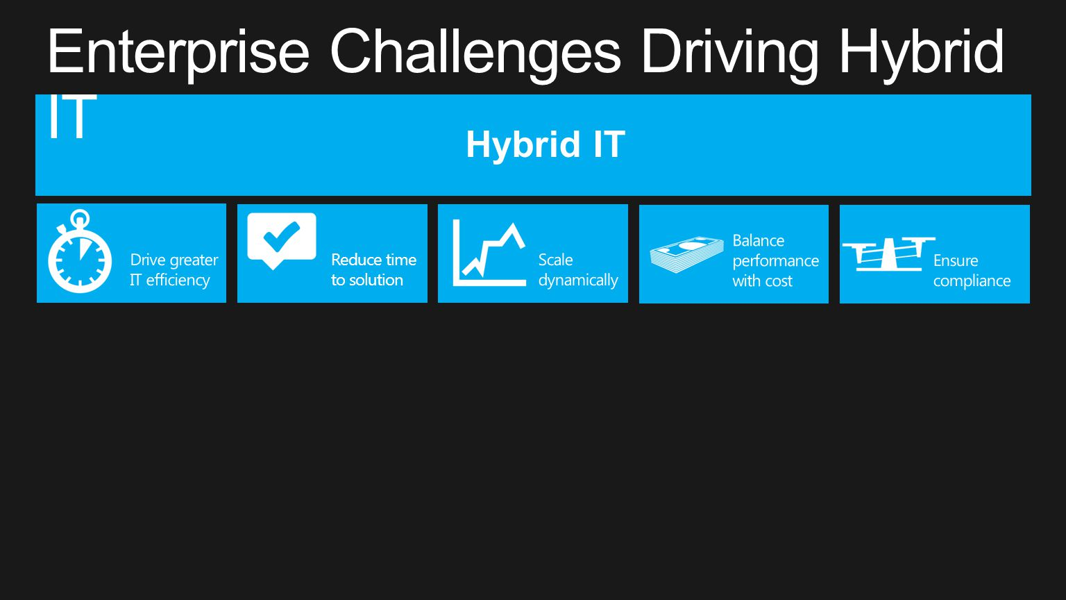 Enterprise Challenges Driving Hybrid IT