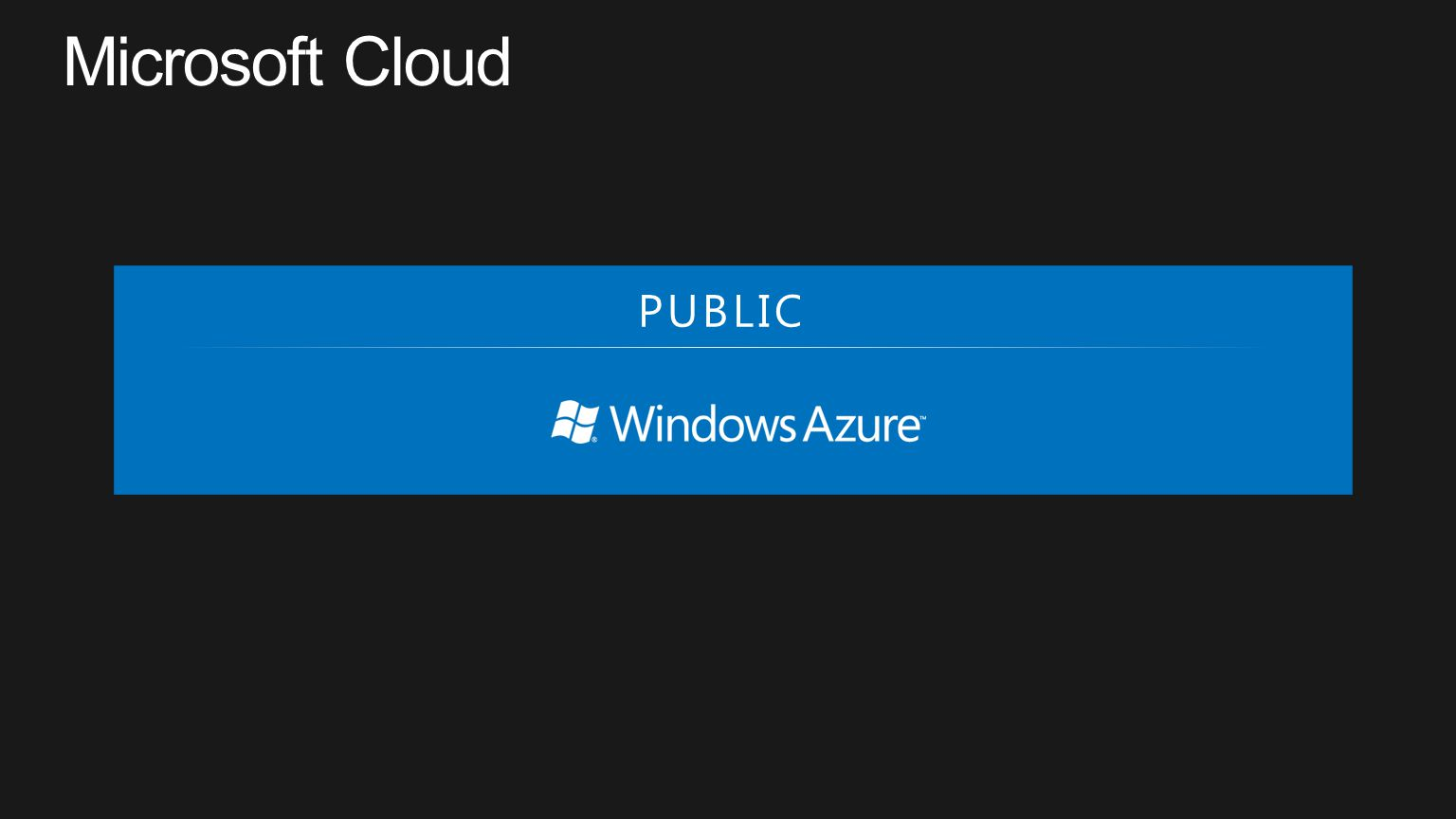 Microsoft Cloud PUBLIC