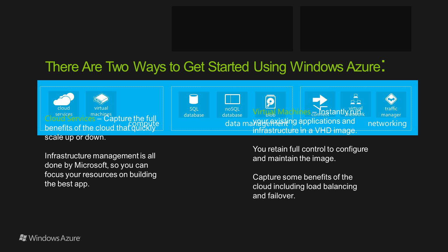 There Are Two Ways to Get Started Using Windows Azure: