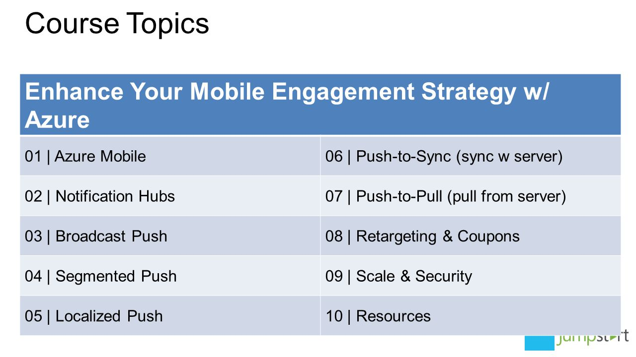 Course Topics Enhance Your Mobile Engagement Strategy w/ Azure