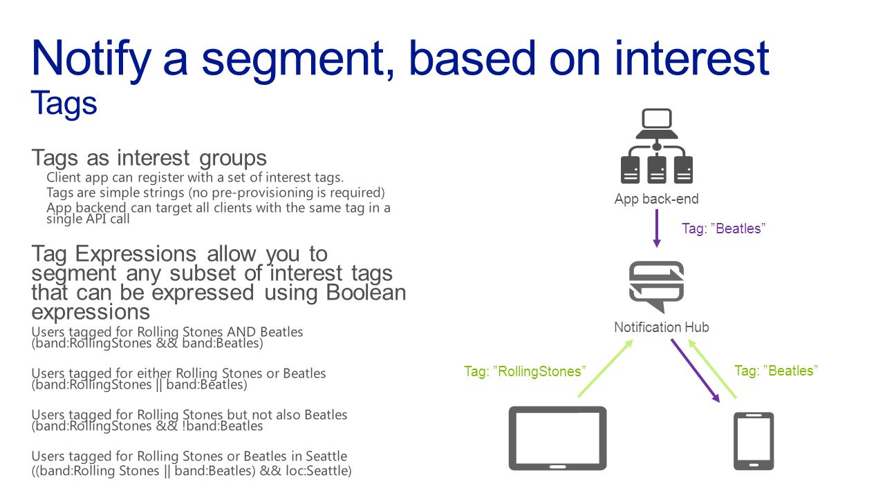 Notify a segment, based on interest Tags