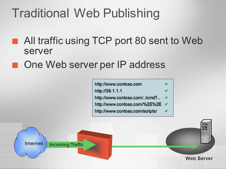 Traditional Web Publishing