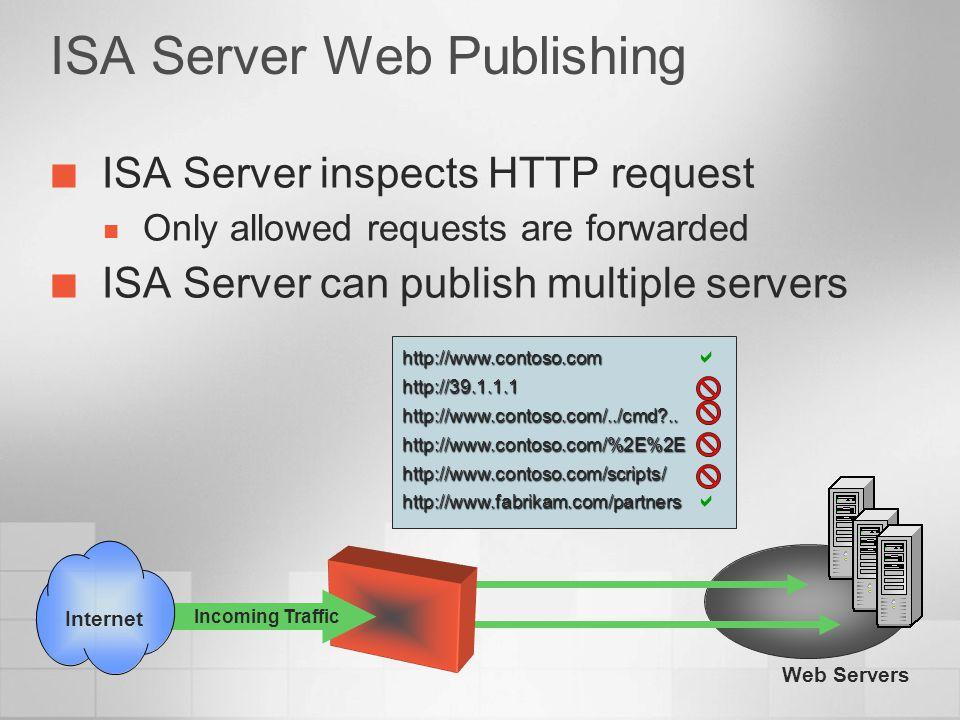 ISA Server Web Publishing