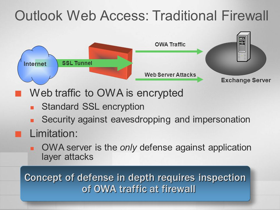 Outlook Web Access: Traditional Firewall