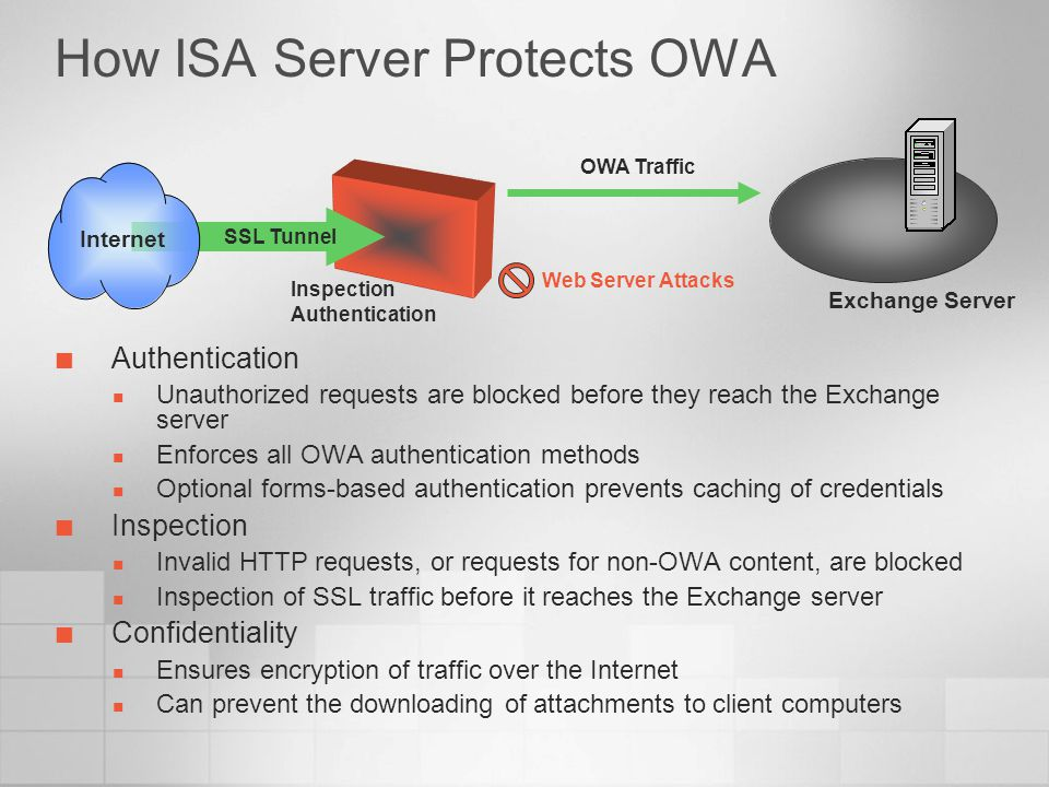 How ISA Server Protects OWA