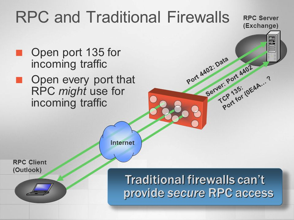 RPC and Traditional Firewalls