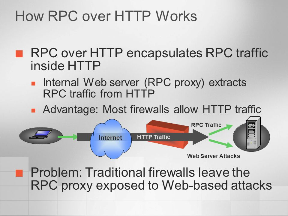 How RPC over HTTP Works RPC over HTTP encapsulates RPC traffic inside HTTP. Internal Web server (RPC proxy) extracts RPC traffic from HTTP.