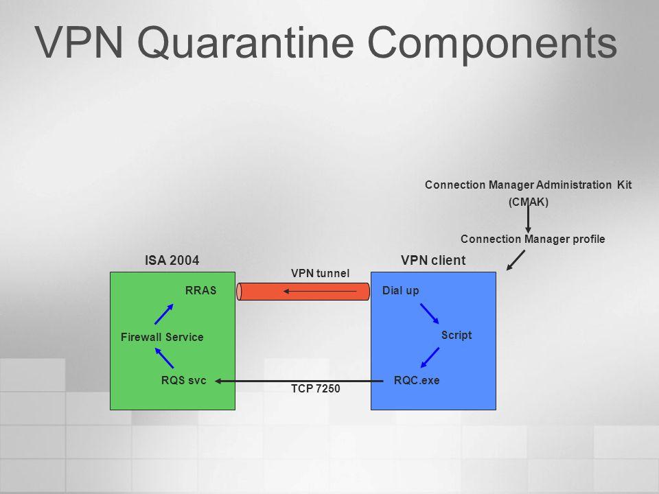 VPN Quarantine Components