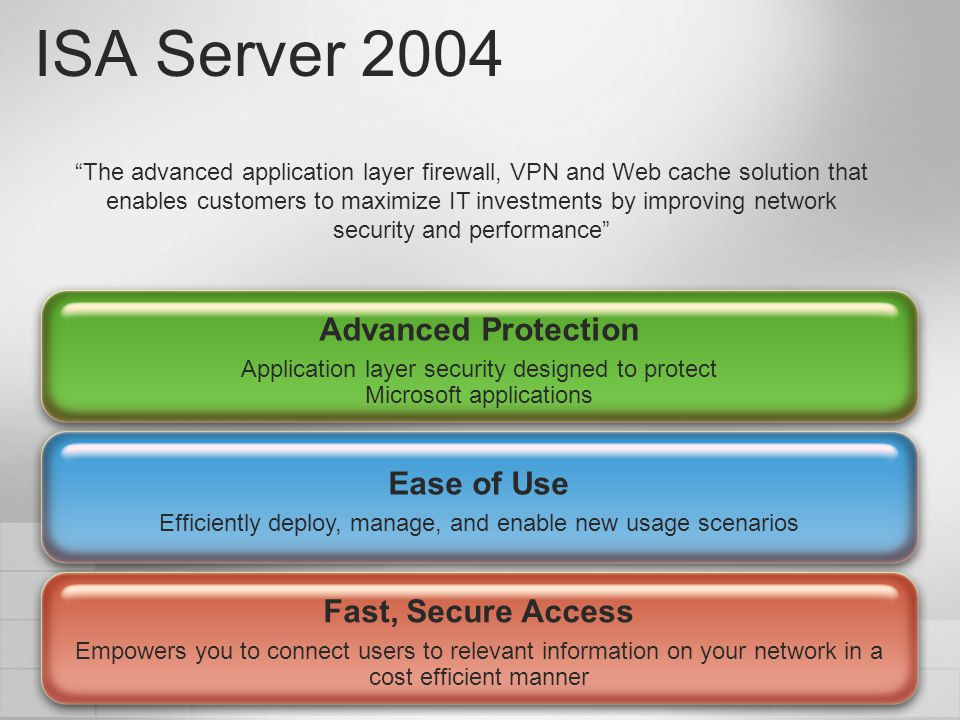 ISA Server 2004 Advanced Protection Ease of Use Fast, Secure Access