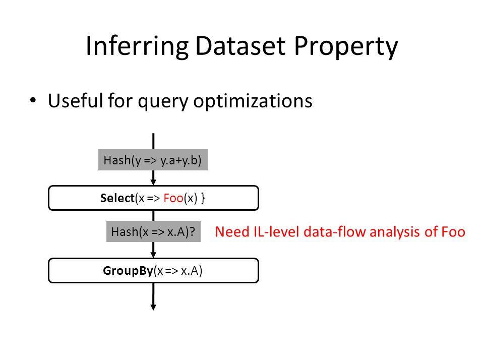 Inferring Dataset Property