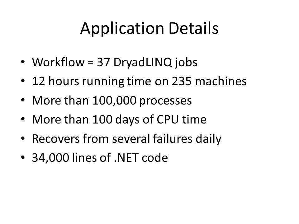 Application Details Workflow = 37 DryadLINQ jobs