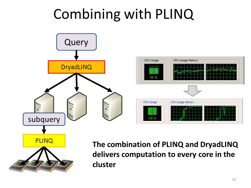 Combining with PLINQ Query subquery