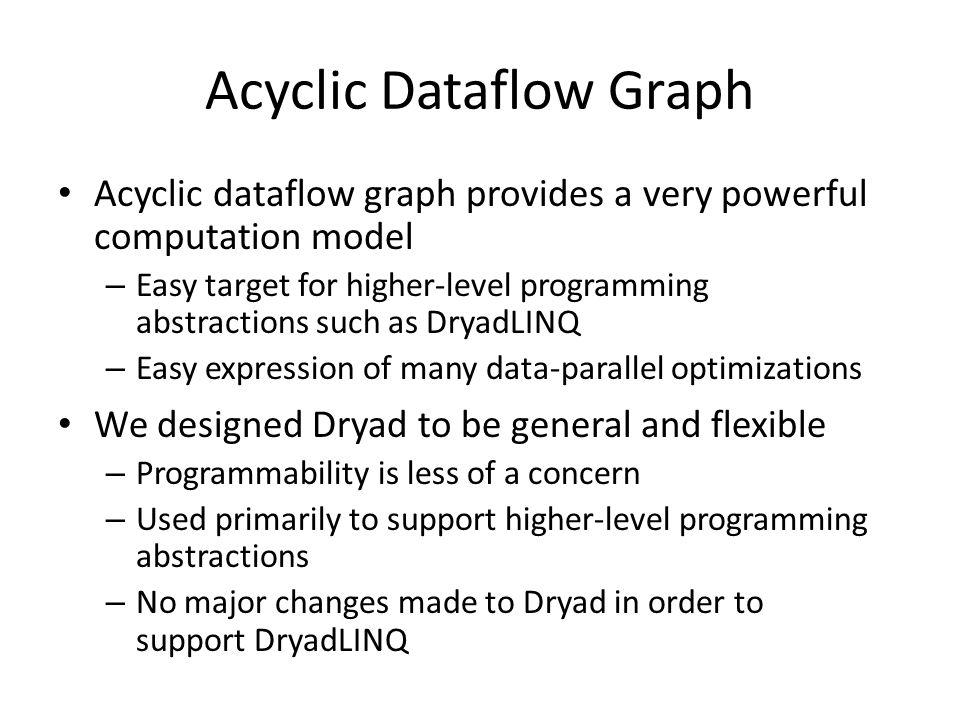 Acyclic Dataflow Graph