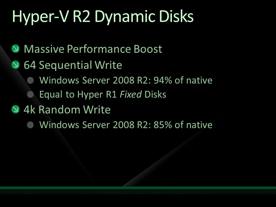 Hyper-V R2 Dynamic Disks
