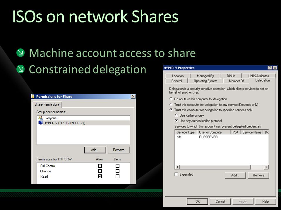 ISOs on network Shares Machine account access to share