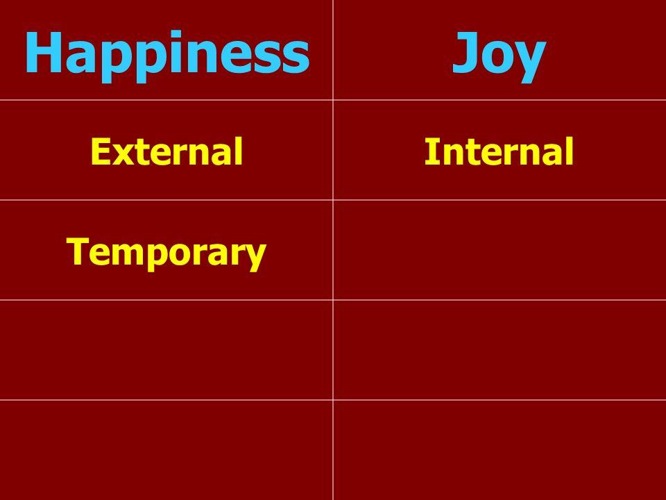 Happiness Joy External Internal Temporary