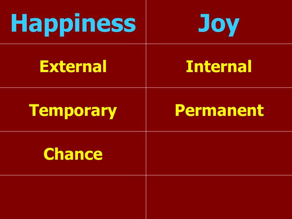 Happiness Joy External Internal Temporary Permanent Chance