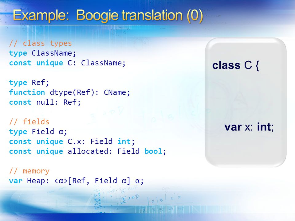 Example: Boogie translation (0)