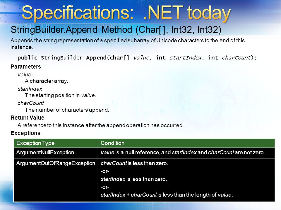 Specifications: .NET today