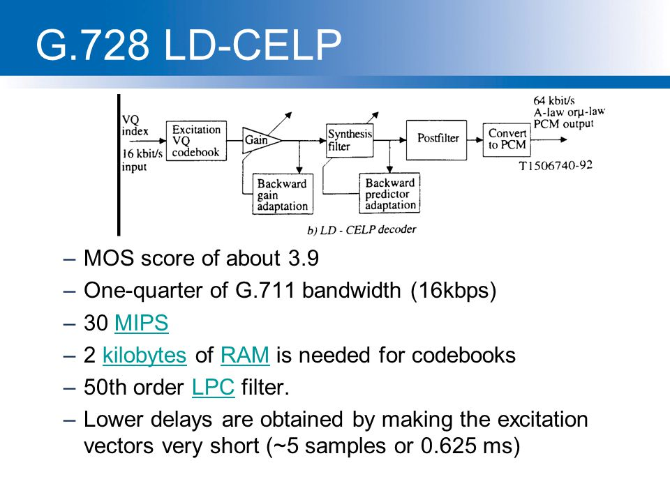 G.728 LD-CELP MOS score of about 3.9