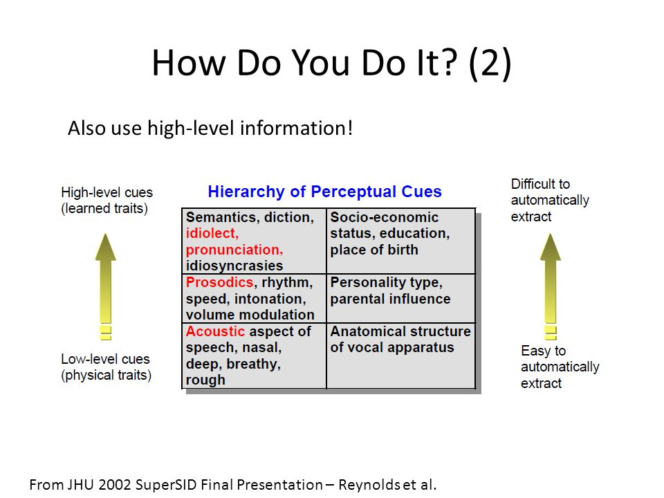 How Do You Do It (2) Also use high-level information!