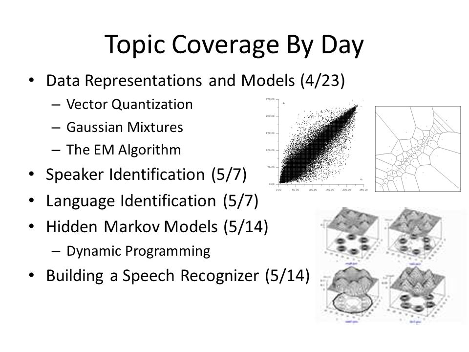 Topic Coverage By Day Data Representations and Models (4/23)