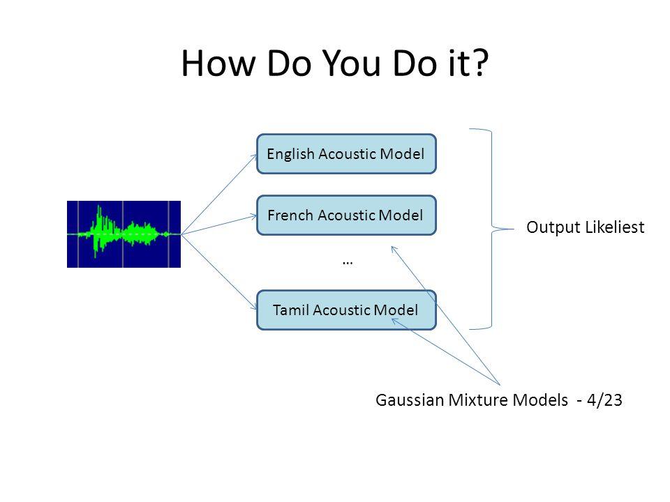 English Acoustic Model