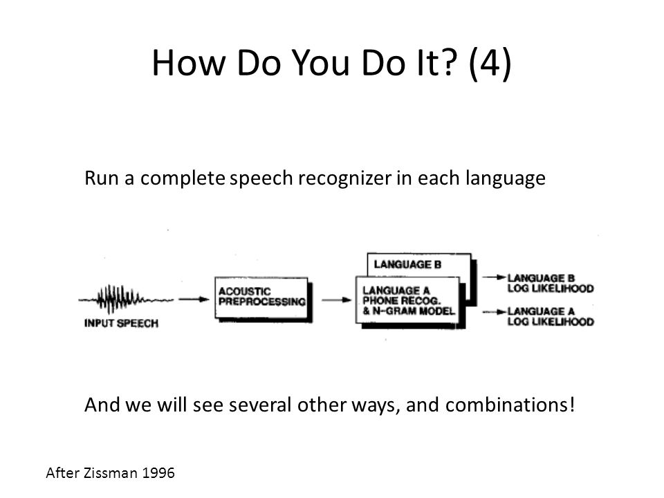 How Do You Do It (4) Run a complete speech recognizer in each language. And we will see several other ways, and combinations!
