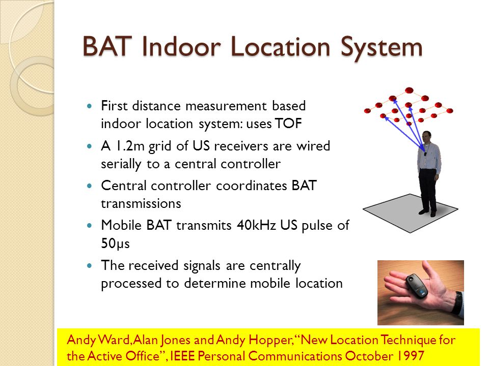 BAT Indoor Location System