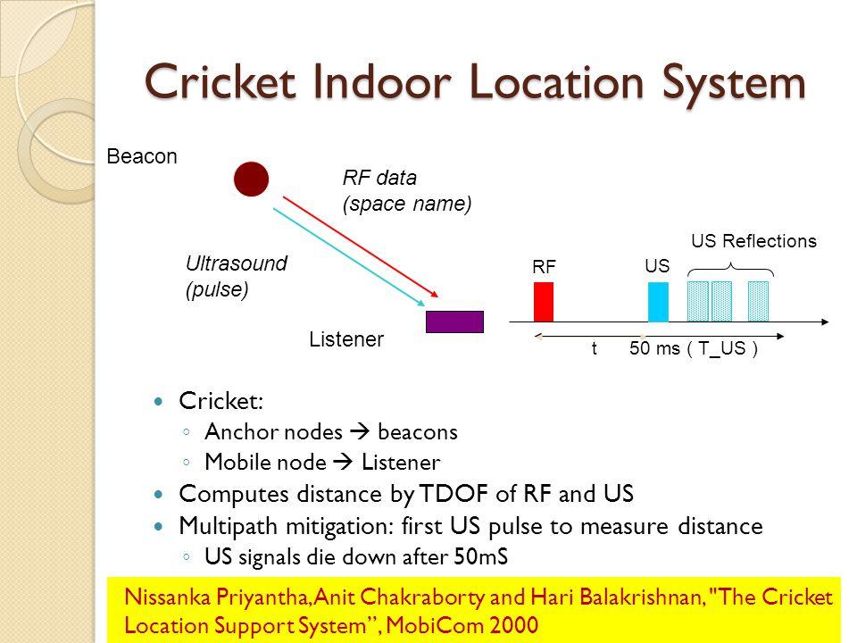 Cricket Indoor Location System