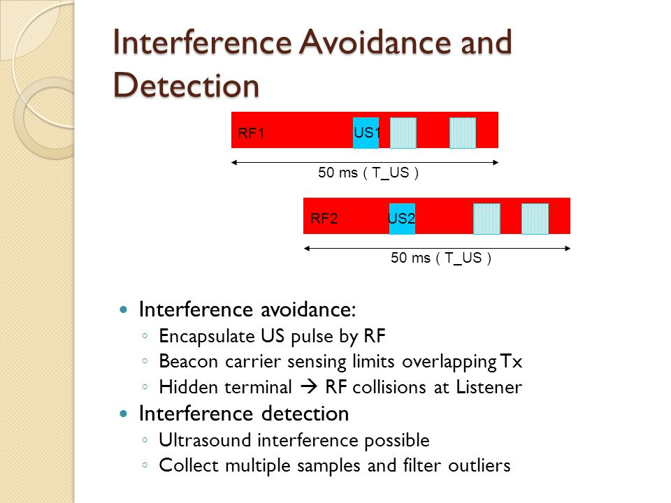 Interference Avoidance and Detection