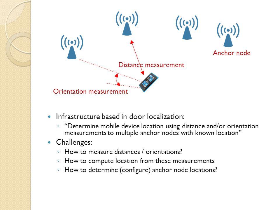 Infrastructure based in door localization: Challenges: