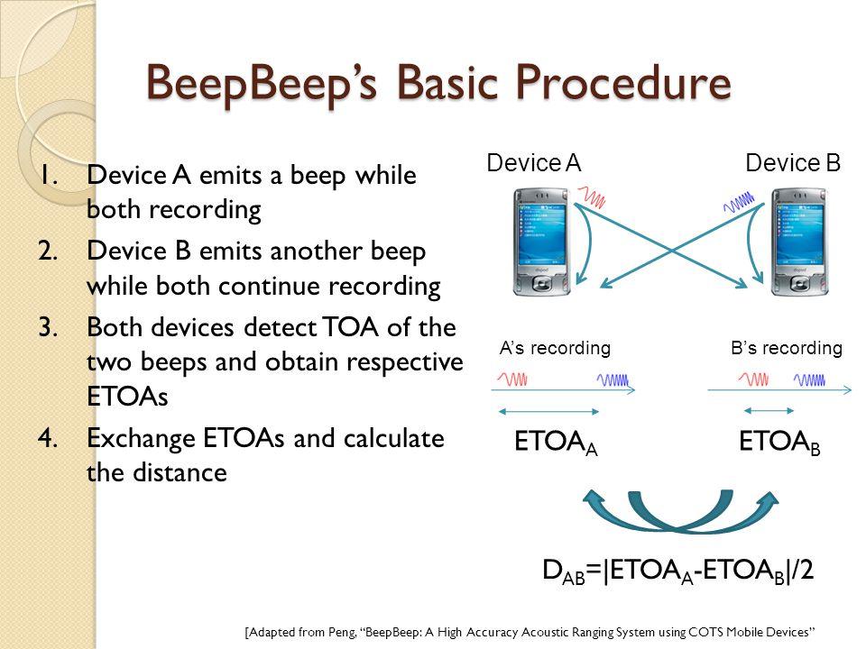 BeepBeep's Basic Procedure