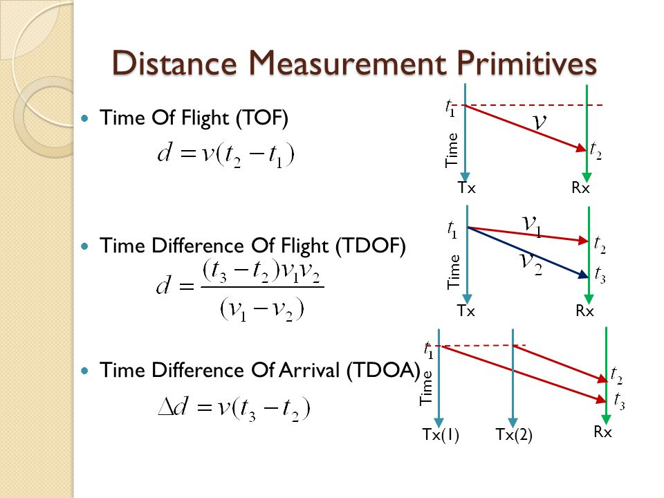 Distance Measurement Primitives