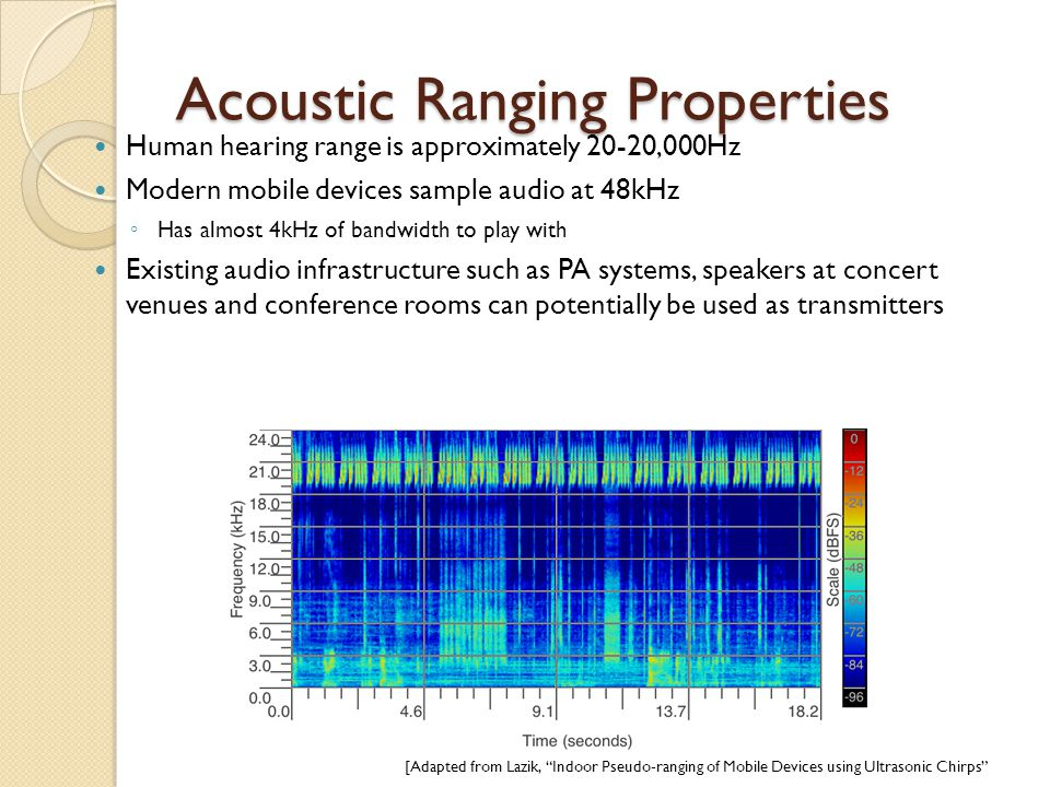 Acoustic Ranging Properties