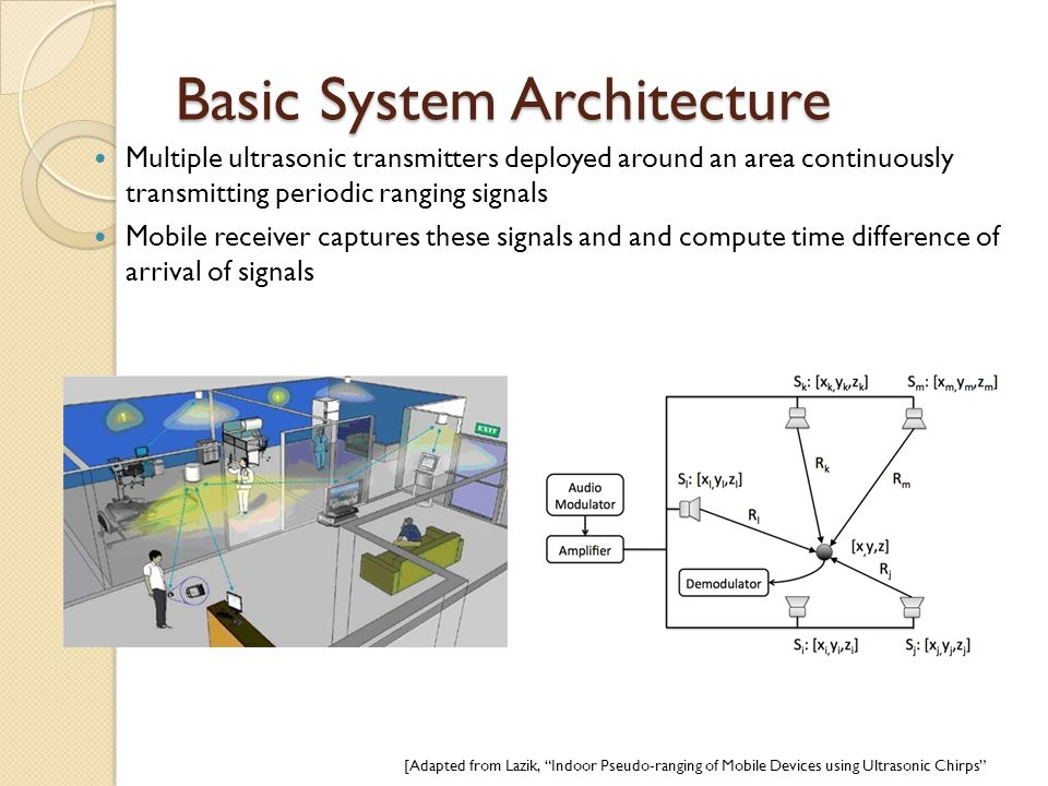 Basic System Architecture