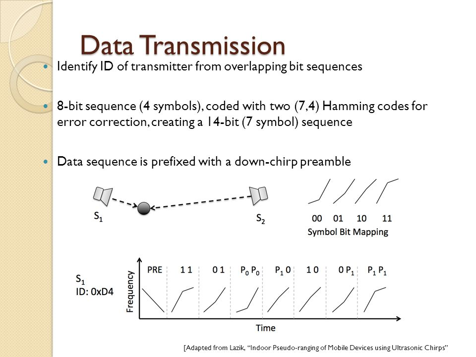 Data Transmission Identify ID of transmitter from overlapping bit sequences.