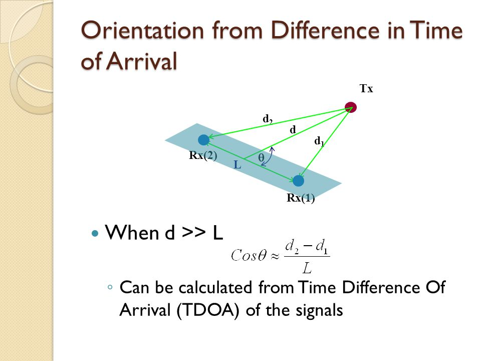 Orientation from Difference in Time of Arrival