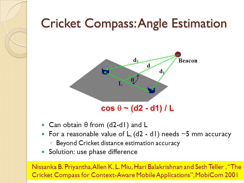 Cricket Compass: Angle Estimation