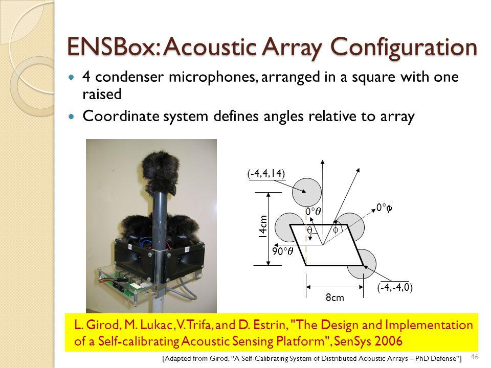 ENSBox: Acoustic Array Configuration