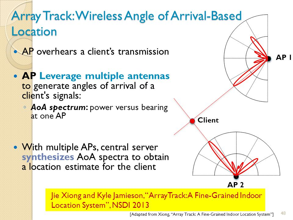 Array Track: Wireless Angle of Arrival-Based Location