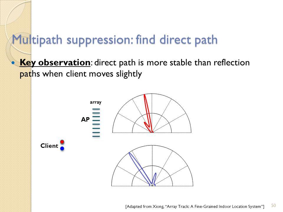 Multipath suppression: find direct path