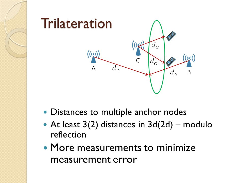 Trilateration More measurements to minimize measurement error