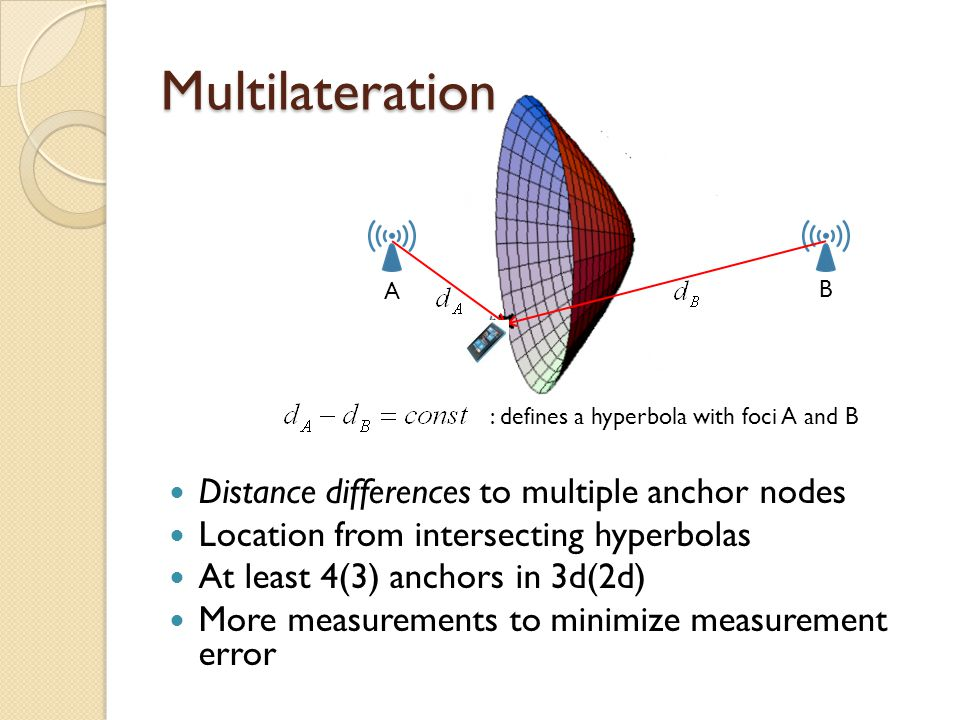 Multilateration Distance differences to multiple anchor nodes