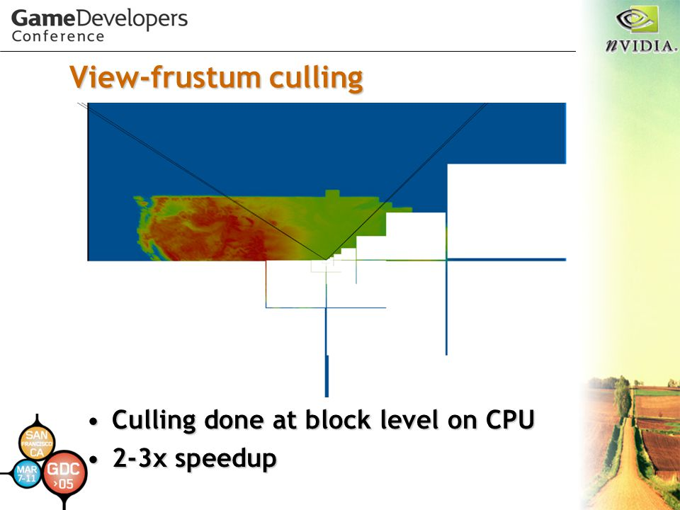 View-frustum culling Culling done at block level on CPU 2-3x speedup