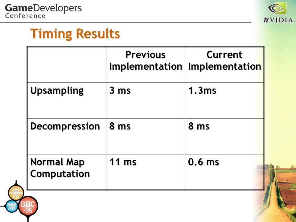 Previous Implementation Current Implementation