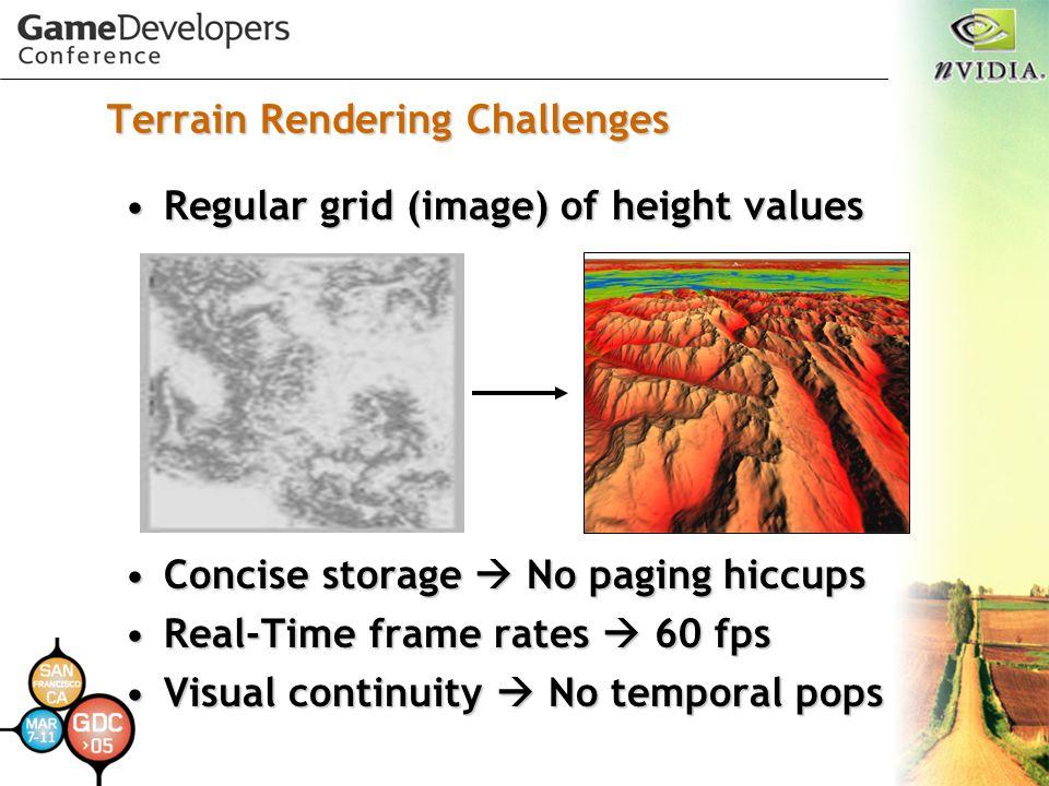 Terrain Rendering Challenges
